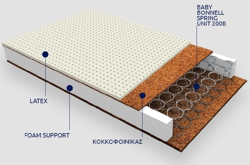 Παιδικό στρώμα Greco Strom Εκάτη Cocolatex Stretched Antibacterial ΕΩΣ 101-110x200cm