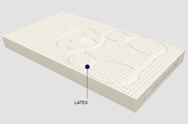 Βρεφικό Στρώμα Θαλής Greco Strom Latex Jacquard Cotton ΕΩΣ 66-74x140cm