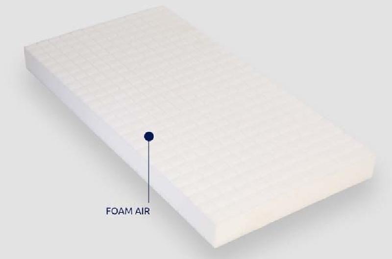 Παιδικό στρώμα Όμηρος Grecostrom Foam Air Antibacterial ΕΩΣ 91-100x200cm